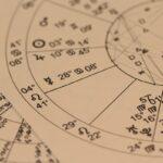 Oroscopo 2021: quale futuro per i segni zodiacali?